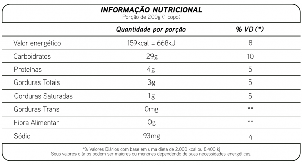 Tabela Nutricional de Bebida Láctea Ameixa