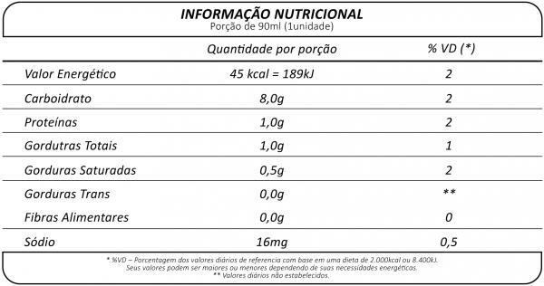 Informação Nutricional de Bebida Láctea Bandeja
