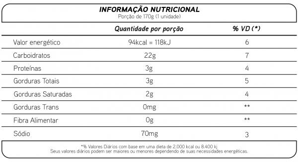 Tabela Nutricional de Bebida Láctea Pêssego 150G
