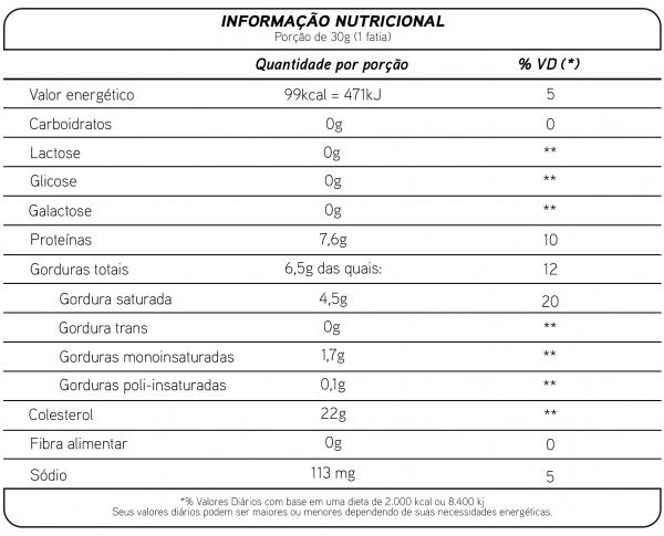 Tabela Nutricional de Queijo Minas Padrão Zero Lactose