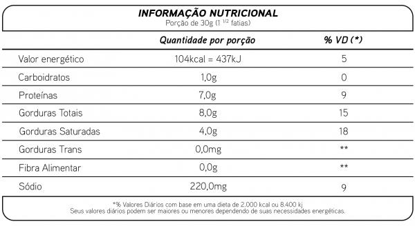 Tabela Nutricional de Queijo Muçarela