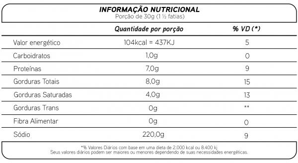 Informação Nutricional de Queijo Muçarela Condimentado com Pimenta Calabresa