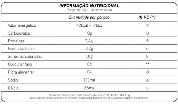 Tabela Nutricional de Queijo Parmesão Ralado