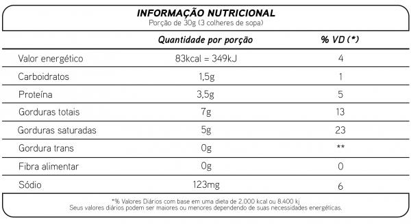 Tabela Nutricional de Requeijão Cremoso Tradicional
