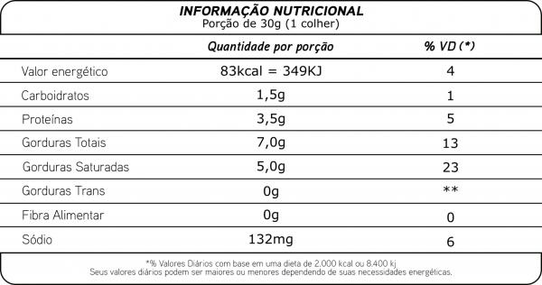 Informação Nutricional de Queijo Cremoso Sabor Cheddar