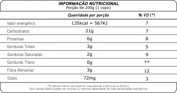 Informação Nutricional de Iorgute Graviola 800g